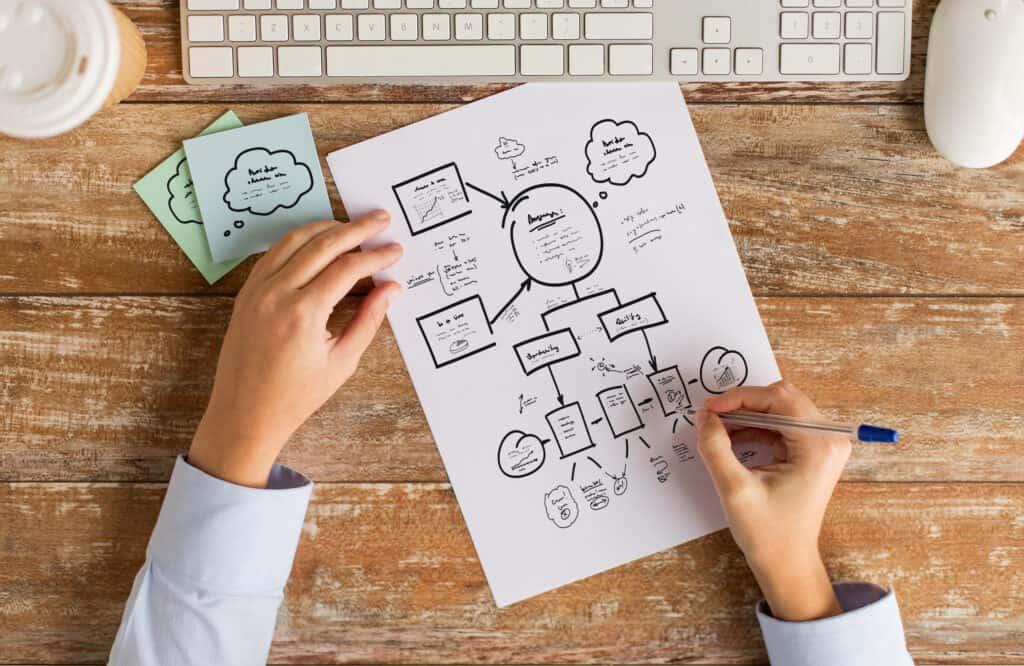 Das Natürliche Planungsmodell (NPM) stellt den optimalen Projektverlauf sicher - alleine und im Team